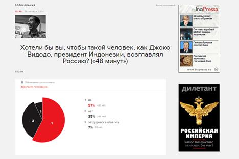 """Radio Echo Moscow membuat survei di situsnya dengan pertanyaan: Apakah Anda ingin orang seperti Joko Widodo, Presiden Indonesia, menjadi pemimpin Rusia? Sebanyak 754 orang mengikuti polling tersebut, hasilnya: 57% menjawab """"iya"""", 35% menjawab tidak, dan 7% lainnya tidak memilih. Foto: Echo Moscow"""