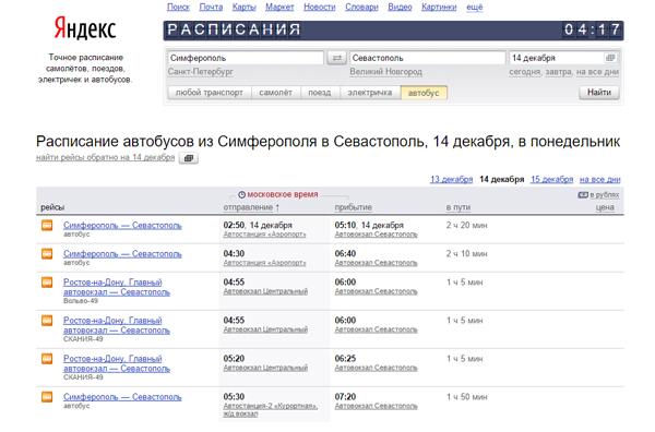 Screenshot hasil pencarian jadwal keberangkatan bus dari Simferopol ke Sevastopol untuk 14 Desember 2015.