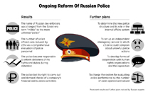 Reform of Russian police