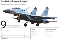 su-30 multirole fighter