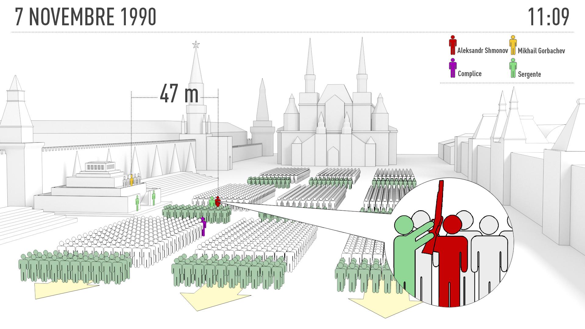La raffigurazione del fallito attentato. Fonte: Rbth