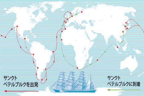 セドフ号の航路