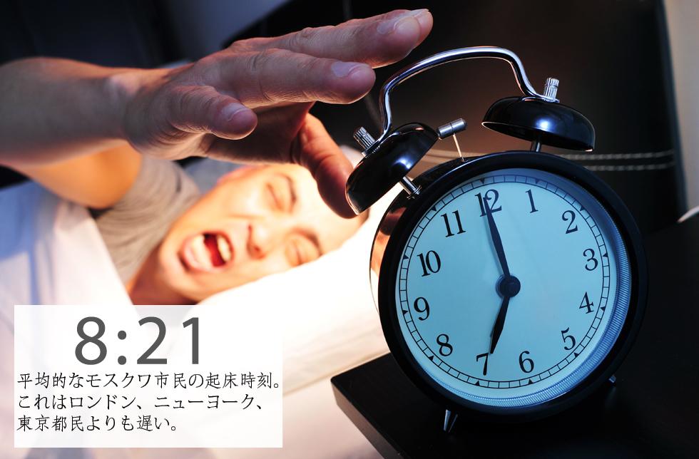 ネット雑誌The Villageにより公表されたデータによると、平均的なモスクワ市民の起床時刻は8:21だ 。 これは7:17に起床する東京都民よりも1時間以上遅い。起床時刻が2番目に遅い都市はパリで、その平均時刻は7:56。それに次いで香港が7:50と3位につけた。 この調査によると、平均的なロンドン市民は7:31に目を覚まし、ニューヨーカーはそれより2分遅い7:33となっている。 The Villageは、モスクワ市民の就寝時刻も、世界中どの都市の市民よりも遅いと報道した。ロシアの首都には、バーから食料品店、さらには美術館に至るまで、24時間営業しているビジネスがたくさん存在する。資料:The Village