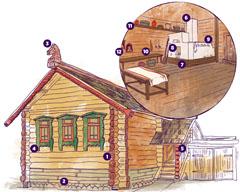 러시아 통나무집 '이즈바'