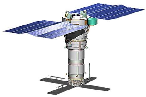 """Сателит """"Лотос-С"""". Илустрација из слободних извора."""